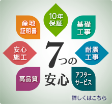7つの安心